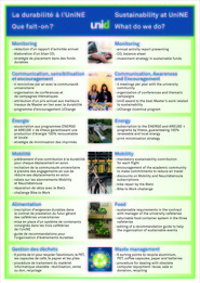 Posters UniD 2020 photos_Page_2-resize185x261.jpg