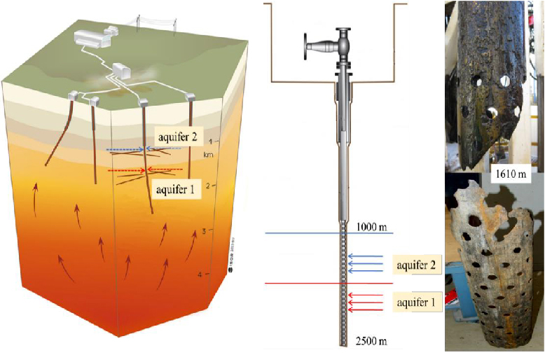geotherm_fluid copie.jpg